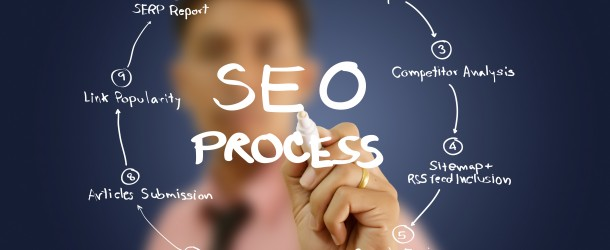 Why You Need to Hire A SEO Consultant in Chicago